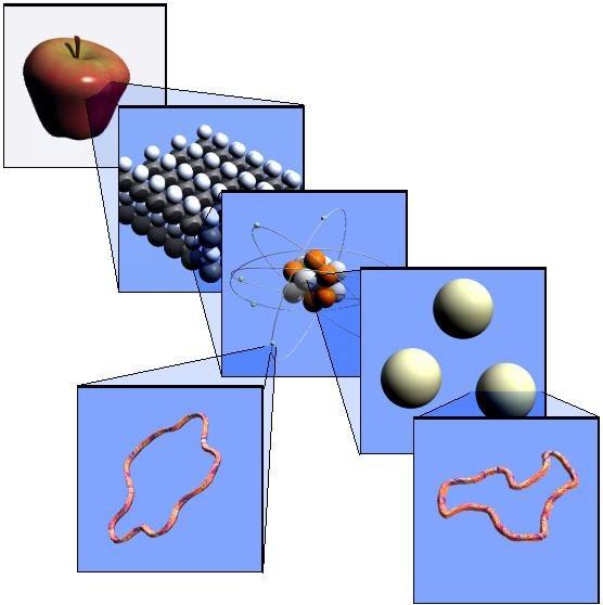 Struktur von Materie