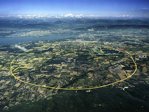 Luftbild CERN
